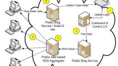 Botnet Saldırısından Korunma Yolları